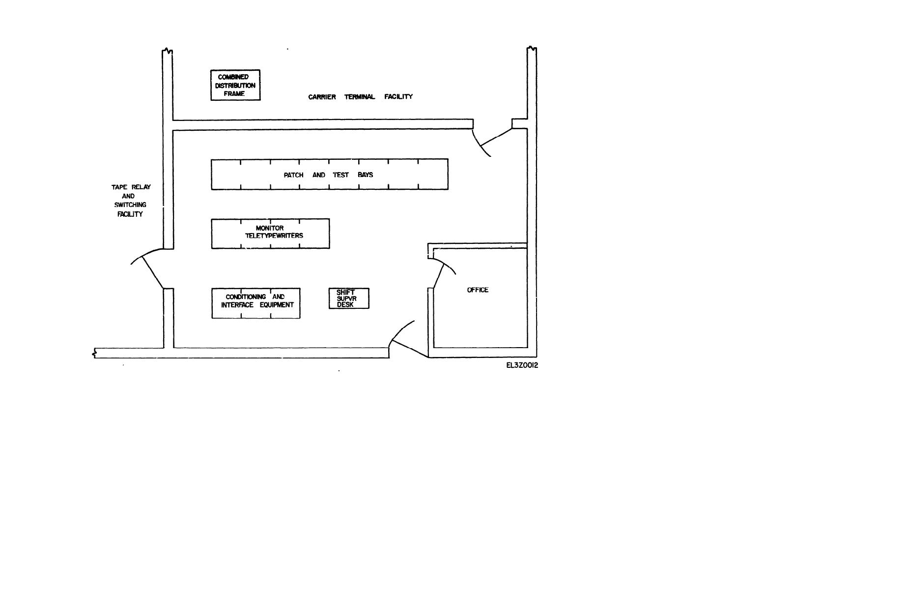 Figure 2-7. Technical Control Facility, typical floor plan.