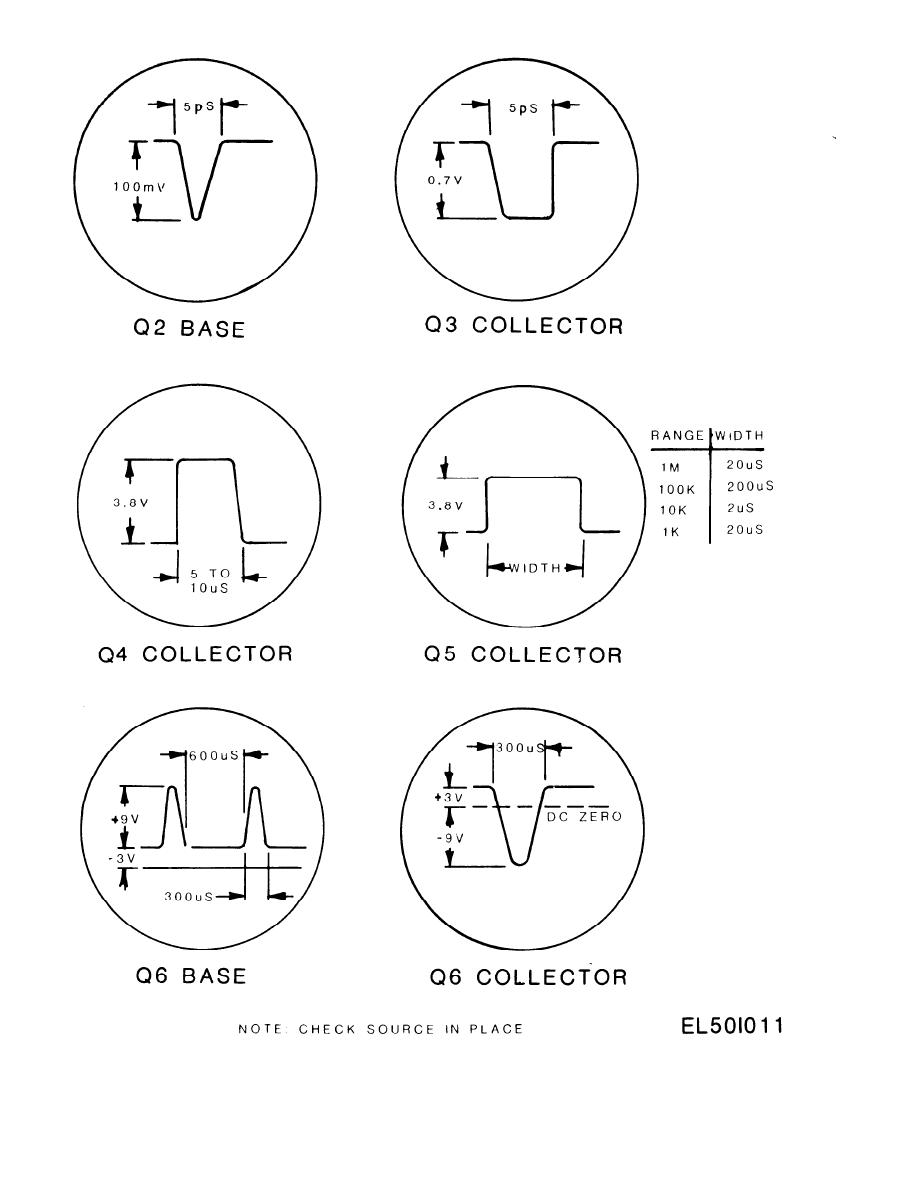 Figure .3-3. Voltage Waveforms.