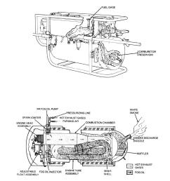 schematic diagram of maintenance significant functional components of m3a4 smoke generator continued  [ 915 x 1188 Pixel ]