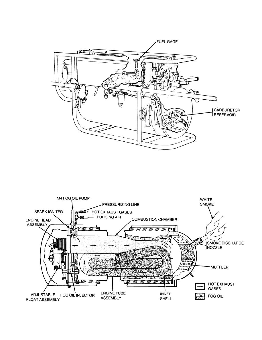 medium resolution of schematic diagram of maintenance significant functional components of m3a4 smoke generator continued