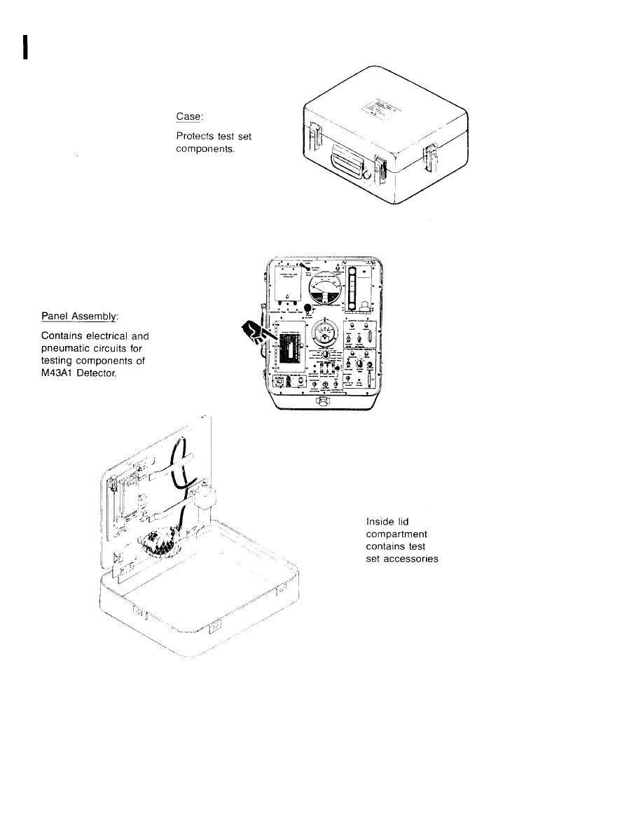 M140 Chemical Agent Automatic Alarm TEST SET