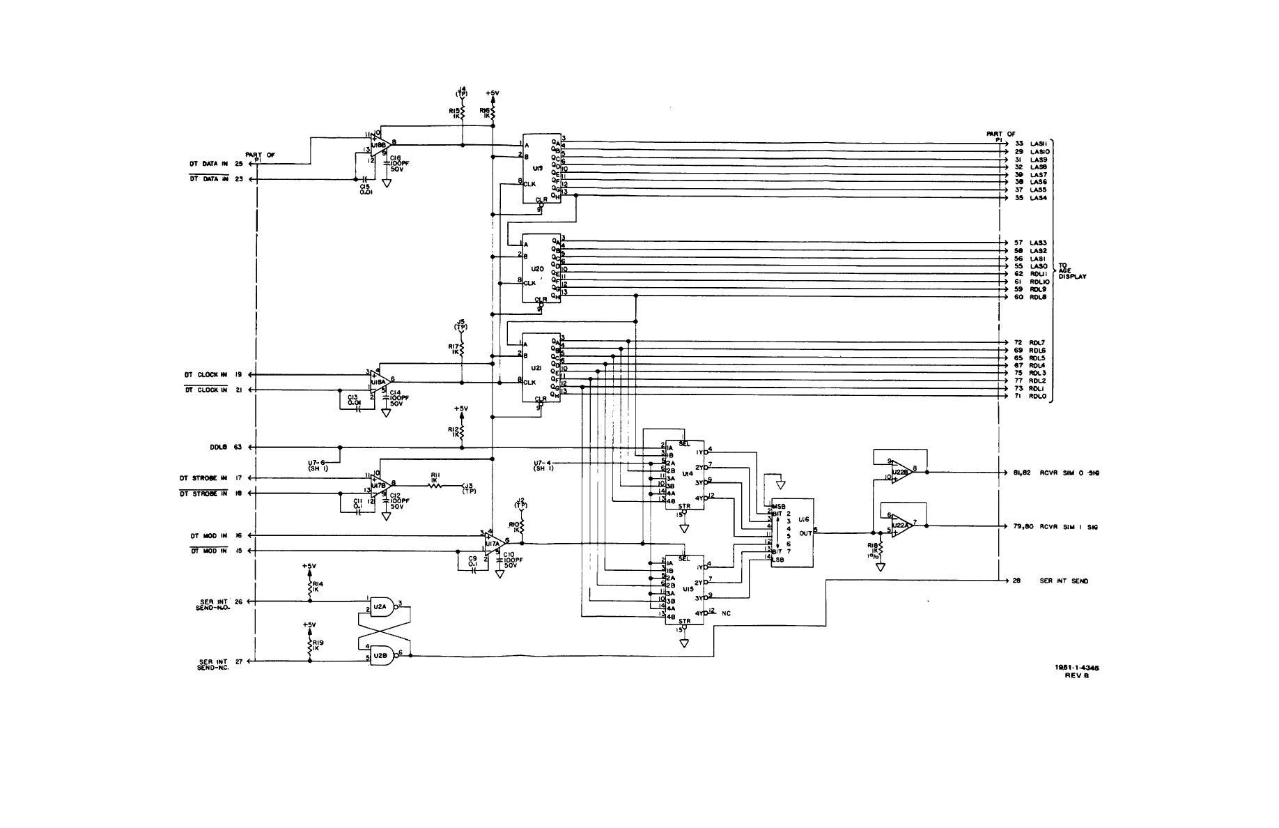 Figure FO-11. RF Processor Simulator CCA A5 Schematic
