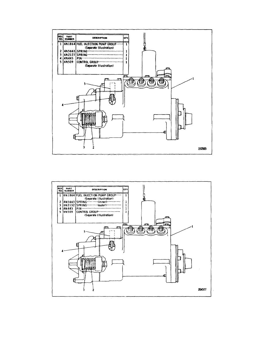 6N1864 Governor and Fuel Injection Pump and 6N509 Torque