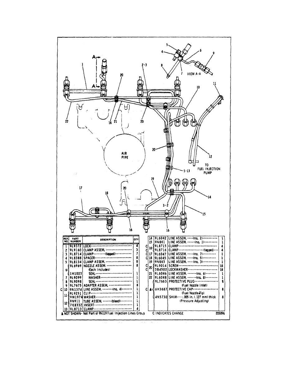 Caterpillar 3208 Parts Manual Pdf