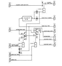 countermeasures control intercom control circuit simplified schematic diagram [ 921 x 1193 Pixel ]