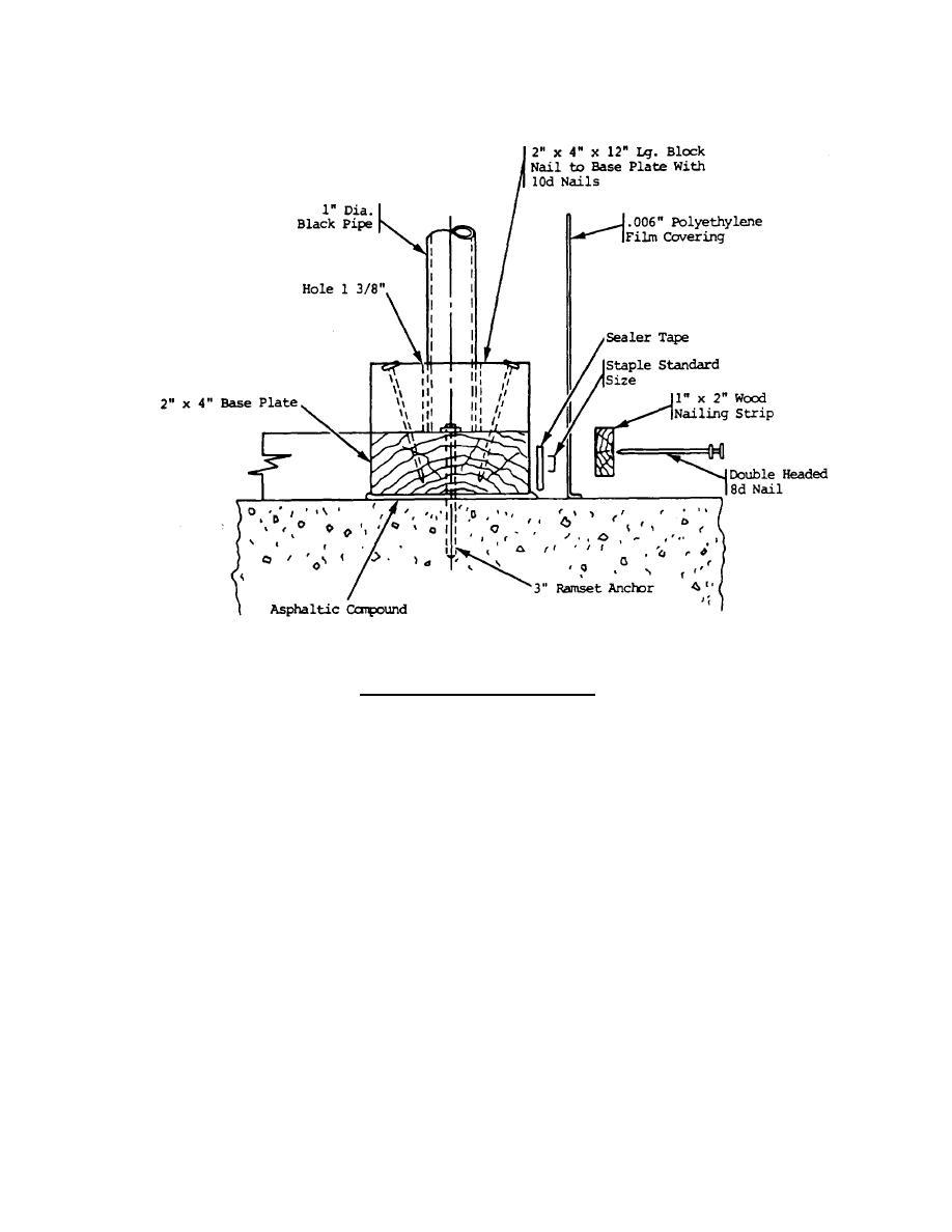 Figure 55 Base Plate Construction