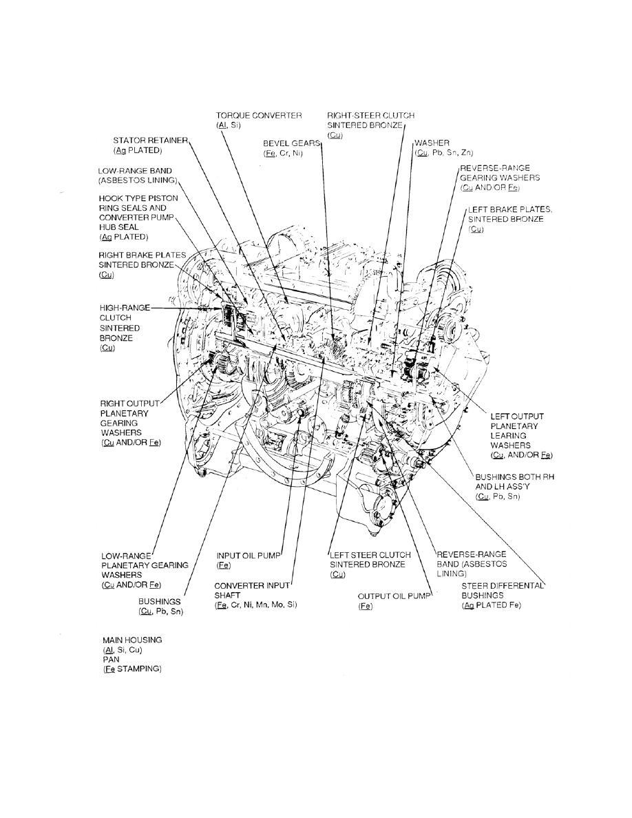 DETROIT DIESEL ALLISON CD 850-6A
