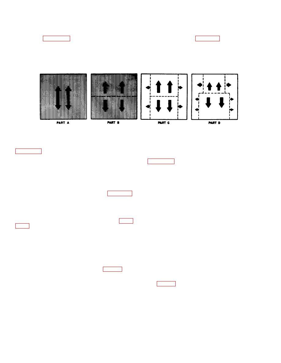 Figure 2-31. Example Direction of Storage Arrangements