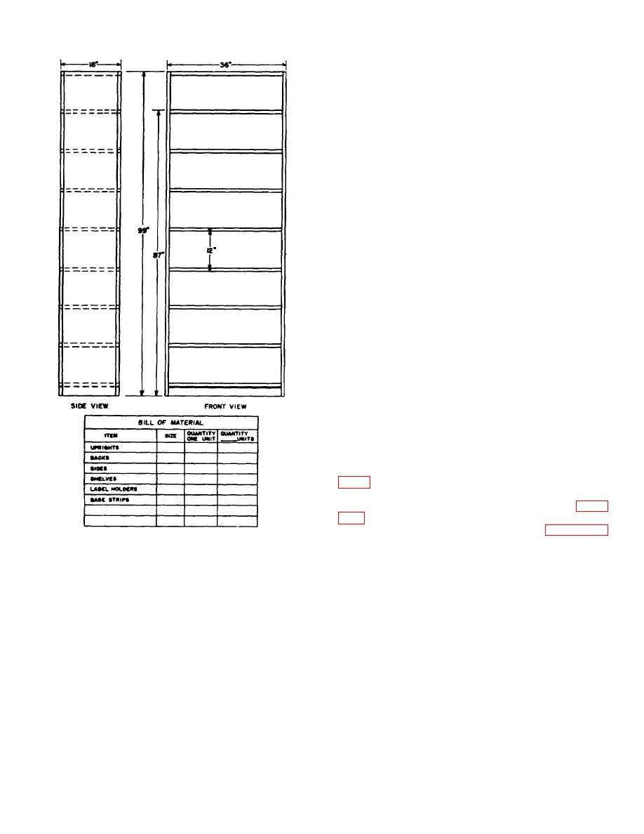 Figure 2-32. Bin Shelving Plan Sheet
