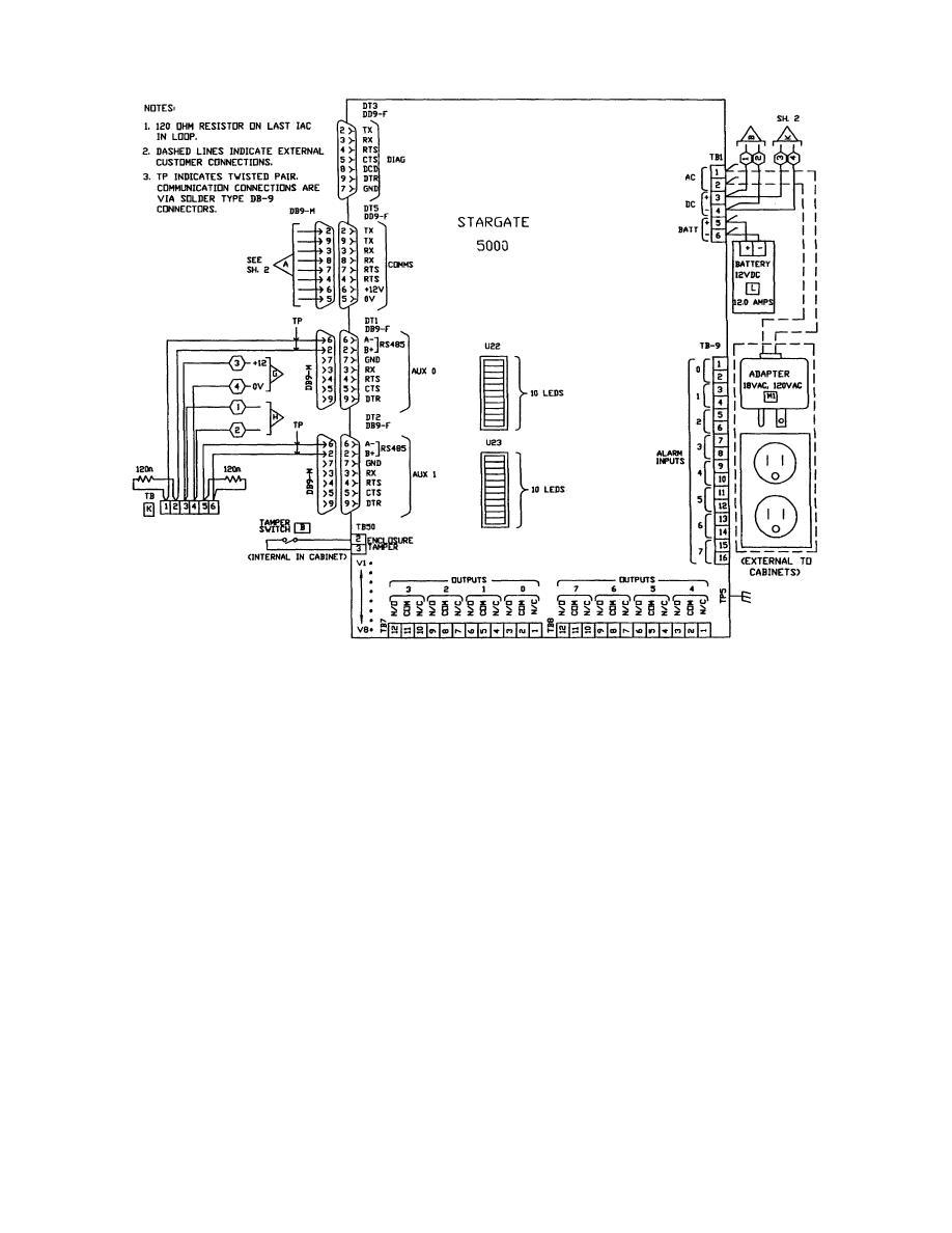 Figure 3-3. Interior RADC, 8 points, 12 VDC Functional
