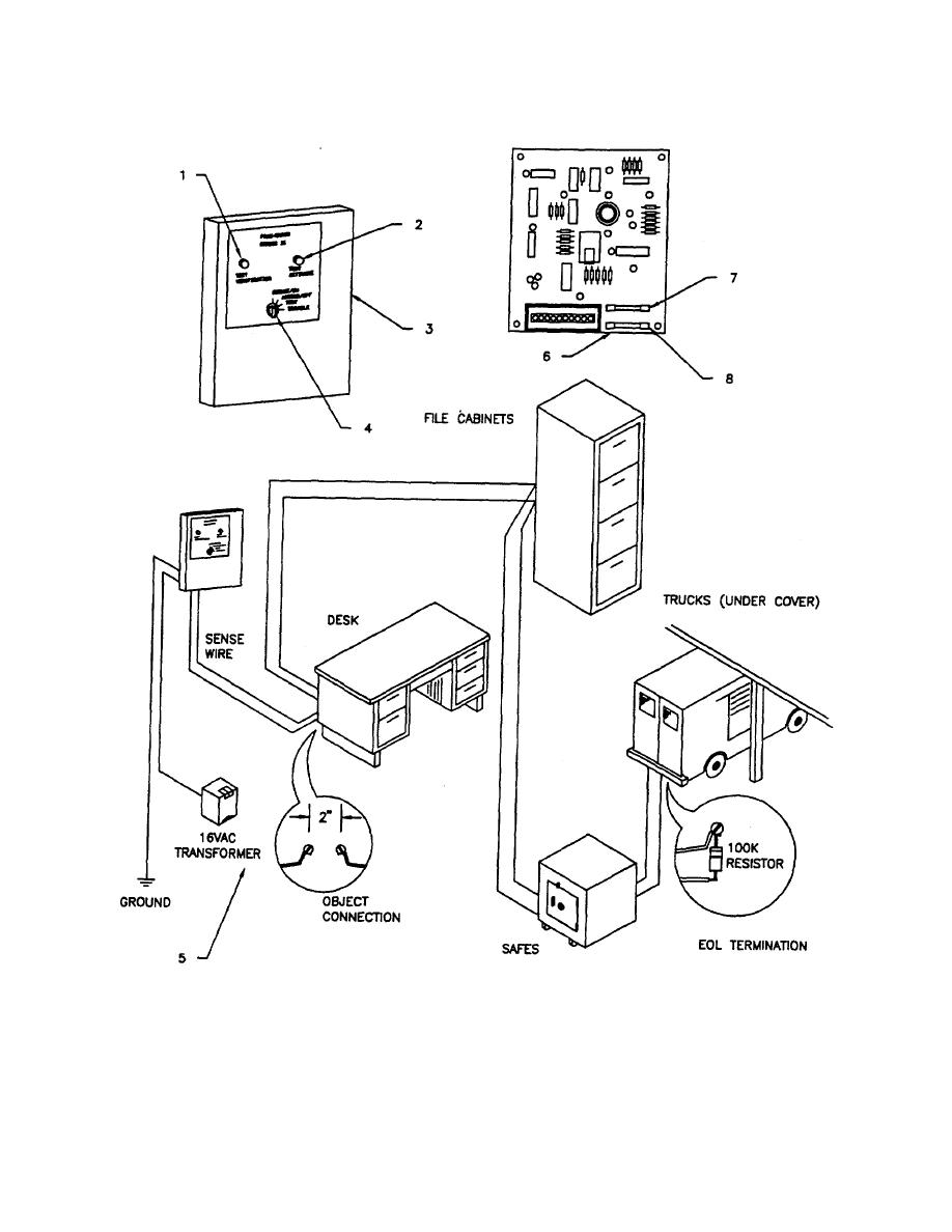 Figure 3-12. Capacitance Proximity Sensor General Block