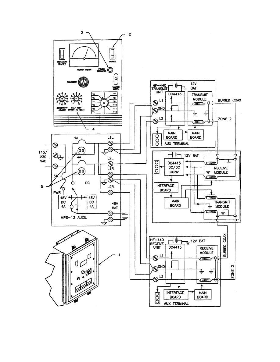 Figure 3-23. Ported Coaxial Cable Sensor General Block Diagram