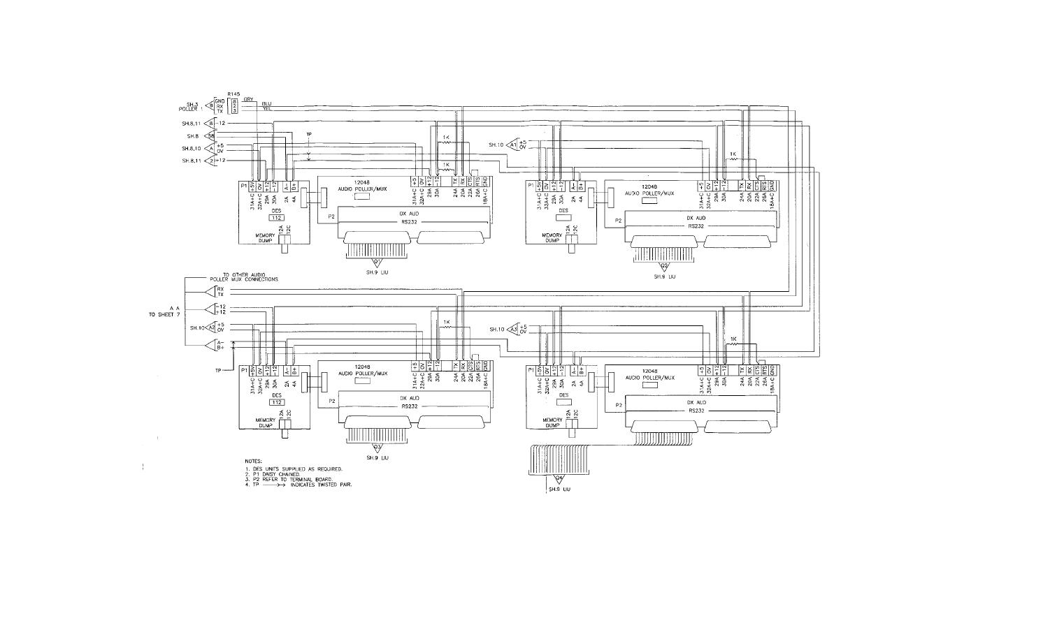 FO-2. PMC Functional Wiring Block Diagram (Sheet 5 of 11)