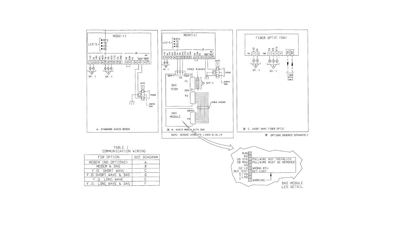 FO-5. Interior RADC, +20 vdc Functional Wiring Block