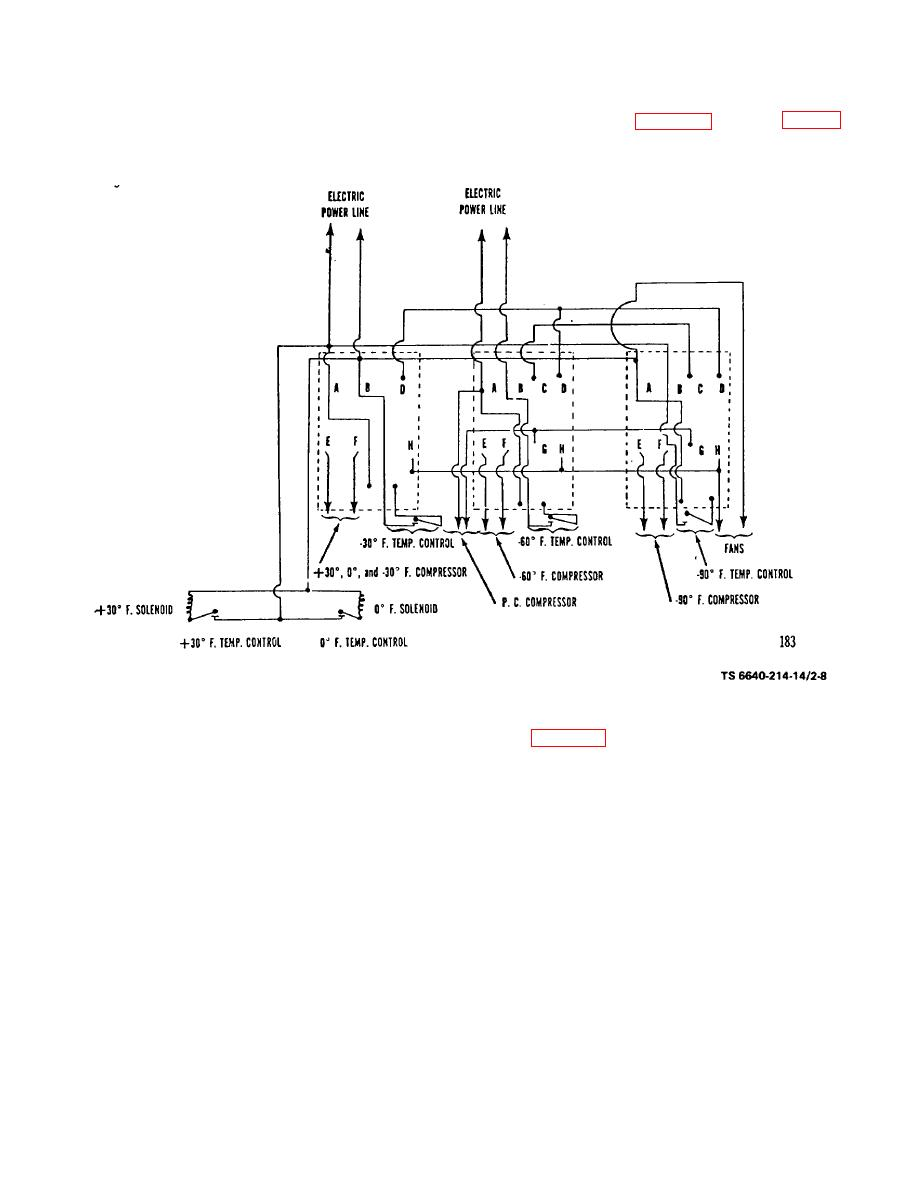 medium resolution of wiring diagram for cloud and pour point apparatus