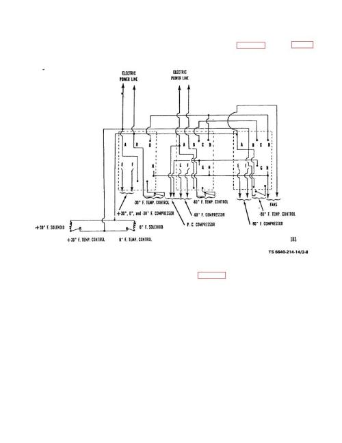 small resolution of wiring diagram for cloud and pour point apparatus