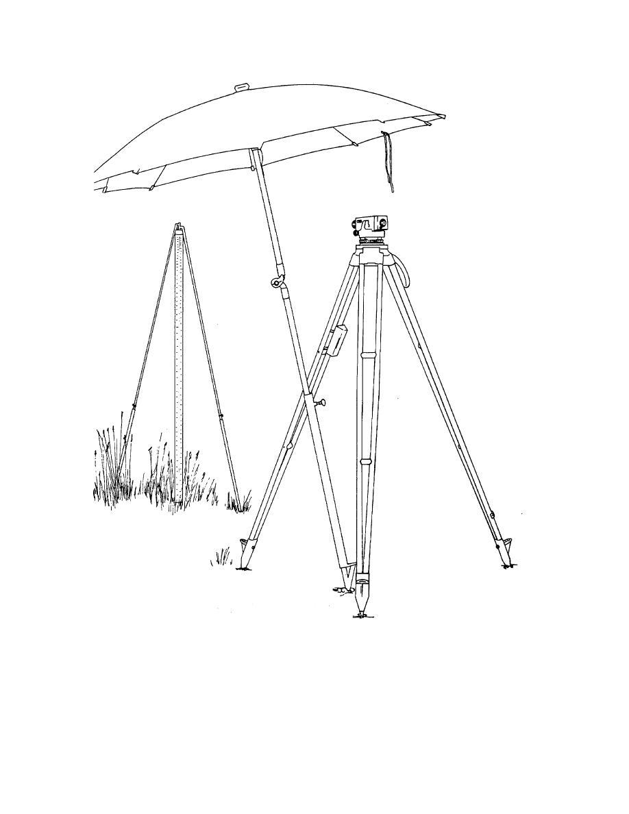 Figure 2-1. Set Up of Surveying Level NA2-80