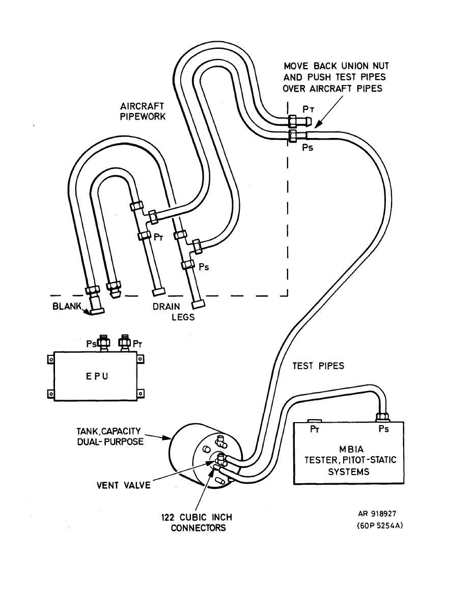 Figure 4-12. Pneumatic Circuit for Static Plumbing Leak Test.