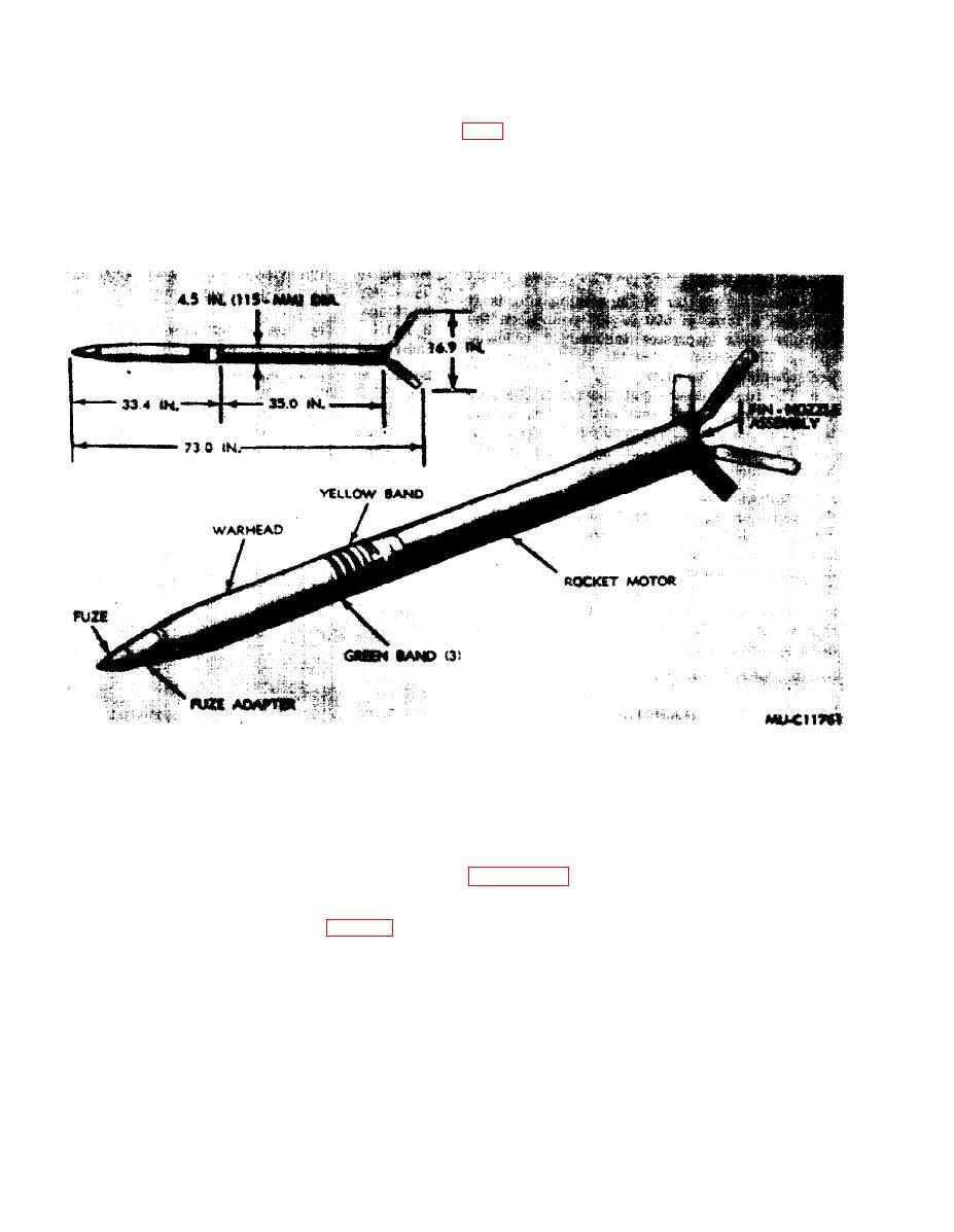 Figure 2-8. M55, 115MM Gas Rocket.