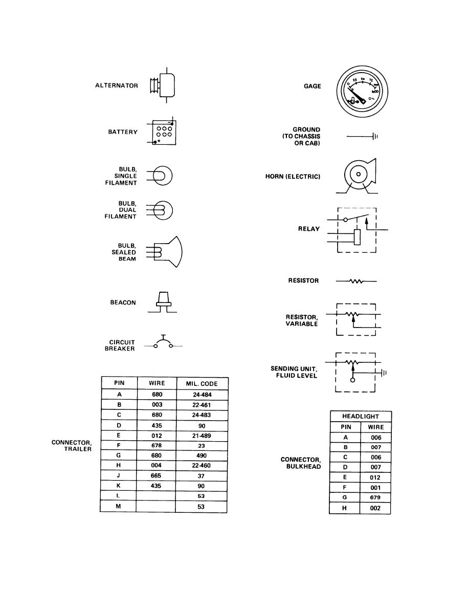 medium resolution of wiring schematic symbols chart