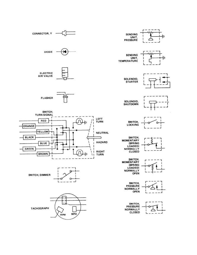 Car Electrical Wiring Diagram Symbols Wiring Diagram – Electric Wiring Diagram Symbols