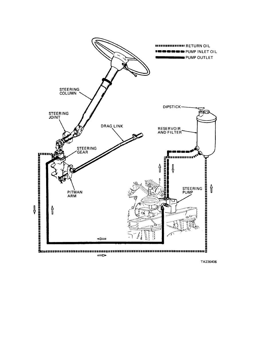 Chevy Power Steering Hydraulic Diagram, Chevy, Free Engine