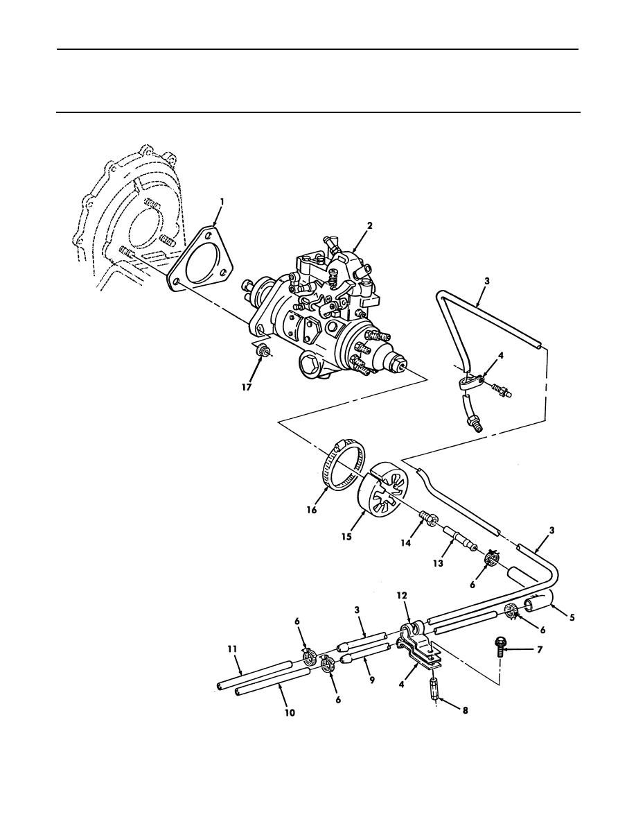 Figure 20. Fuel Injection Pump and Fuel Filter Lines
