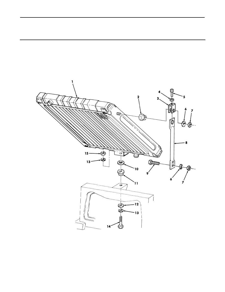Figure 36. Radiator and Mounting Hardware