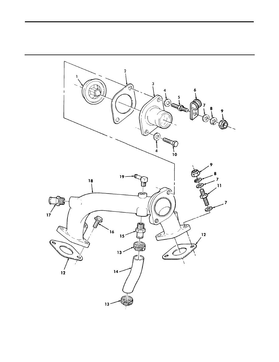 Figure 39. Thermostat, Water Crossover, and Attaching Hardware