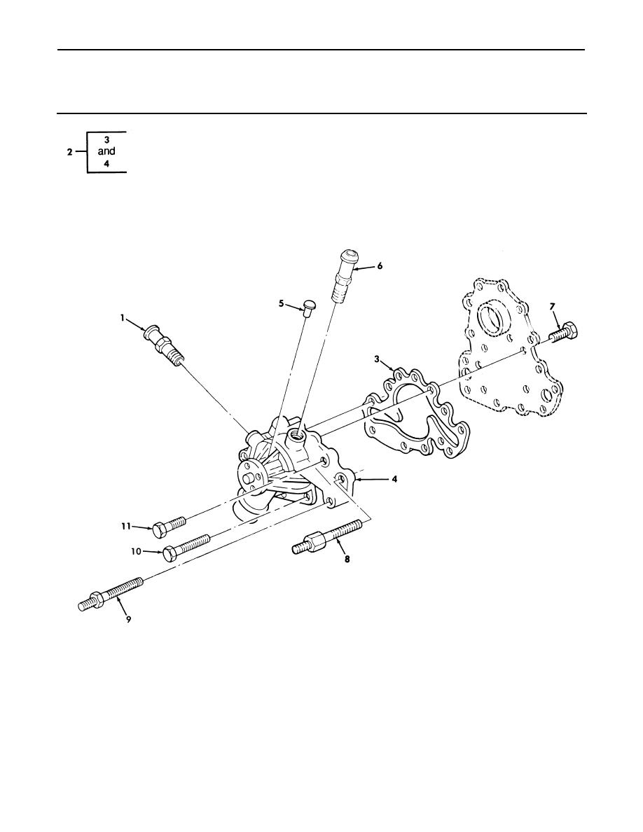 Figure 41. Water Pump and Attaching Hardware