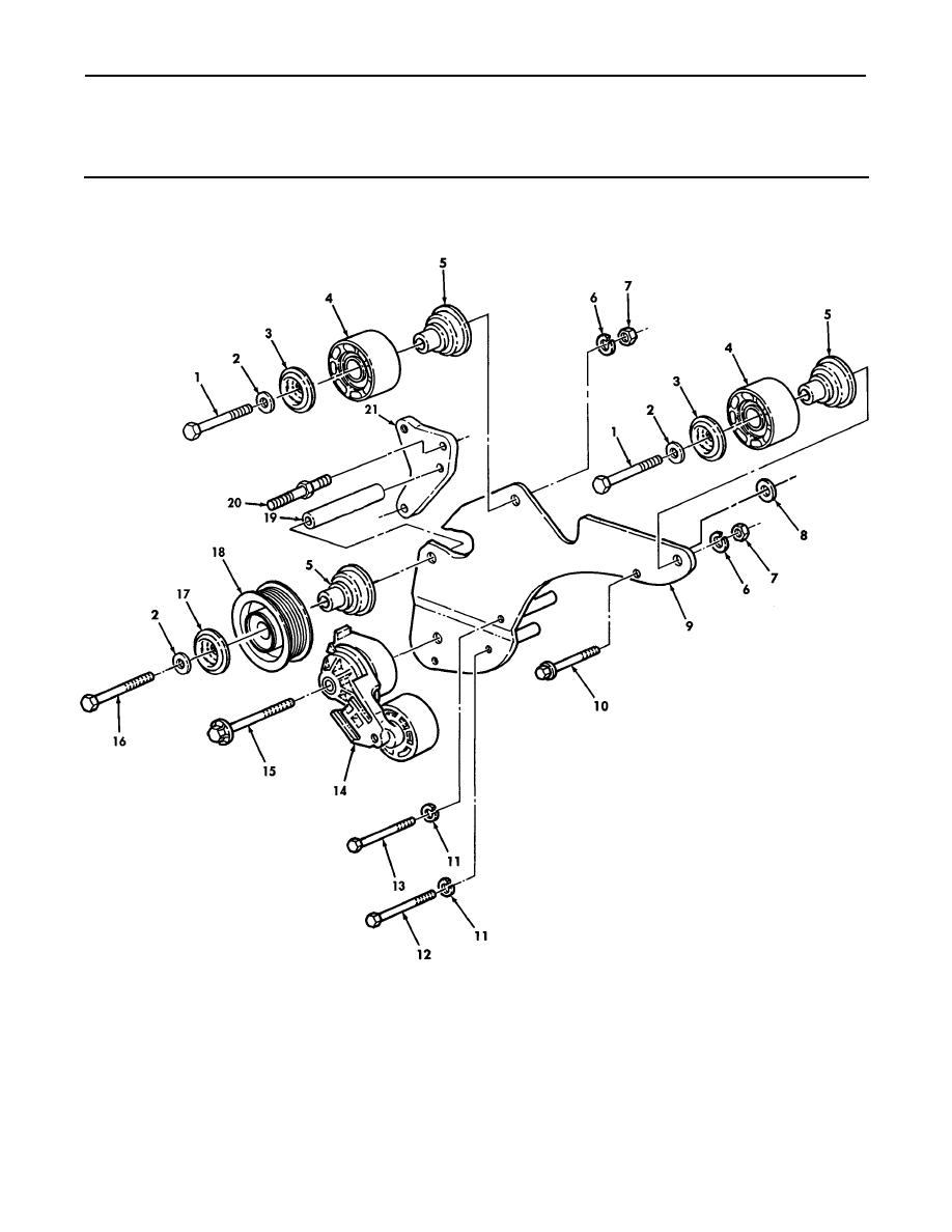 Figure 42. Tensioner, Idler Pulley, and Mounting Hardware