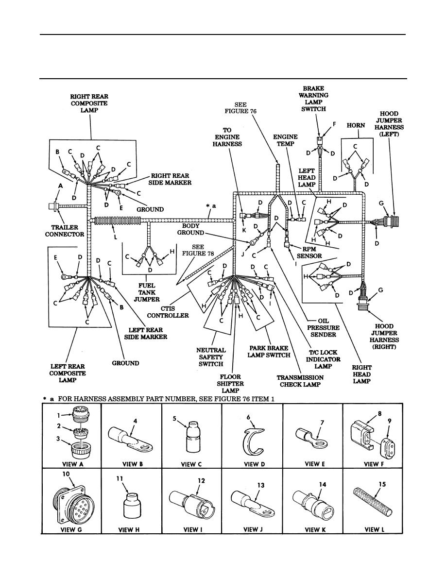 Figure 77. Body Wiring Harness-Partial View