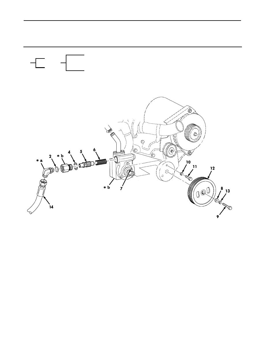 Figure 138B. Power Steering Pump, Pulley, and Related