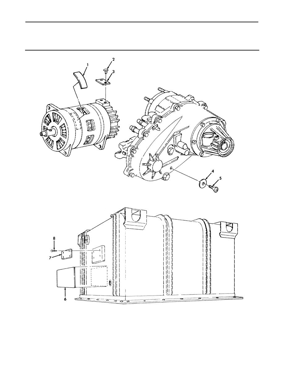 Figure 243. Data Plates, Generator, Transfer Case, and