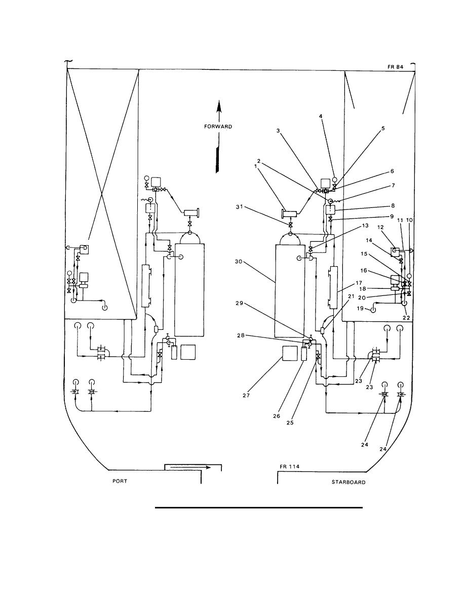 FIGURE 1-33. Main Engine Cooling Water Piping System