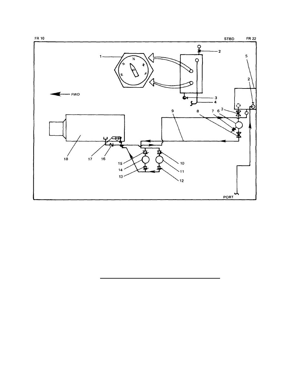 FIGURE 1-34. Bow Thruster Engine Fuel Oil Service Piping