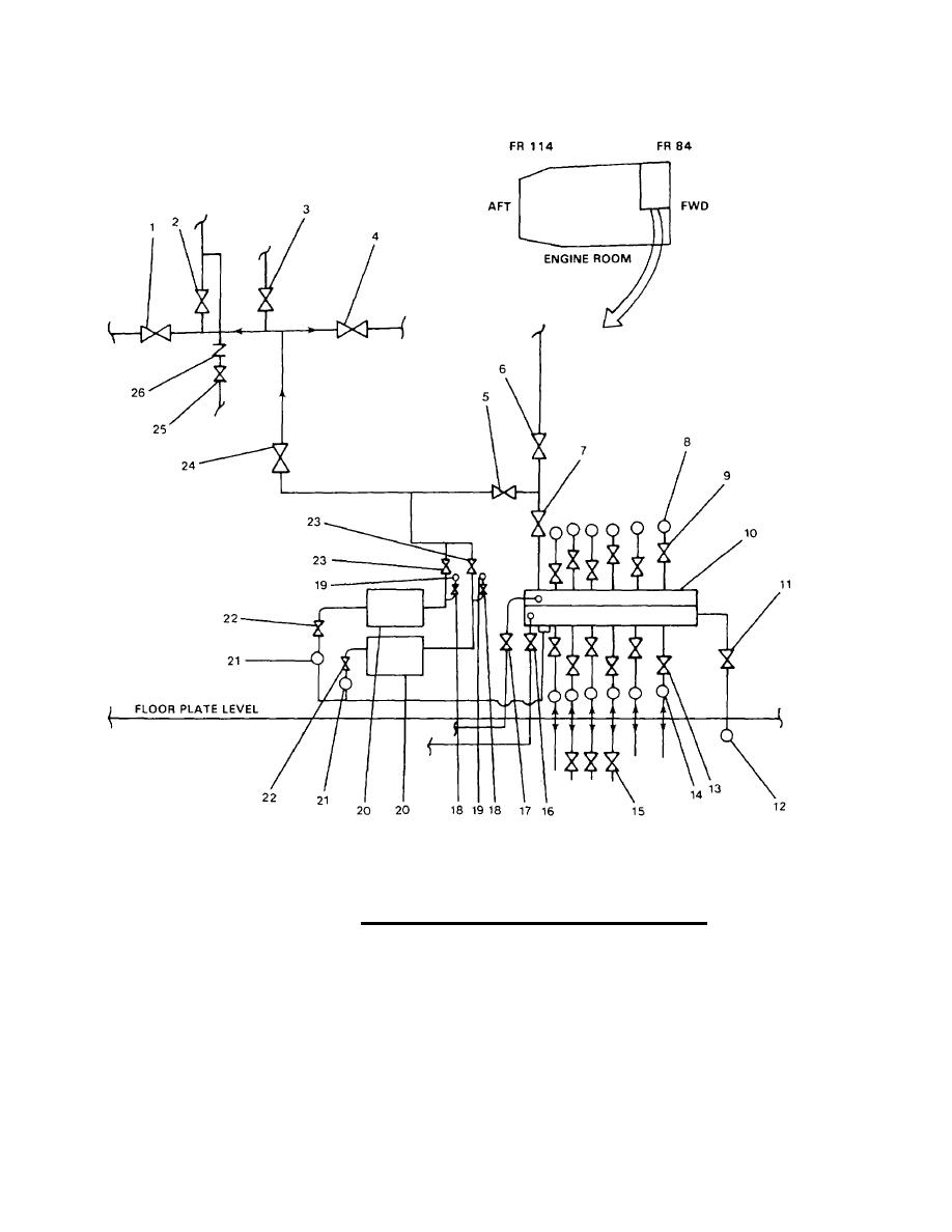 FIGURE 2-147. Fuel Oil Transfer Piping System (Sheet 1 of 2).
