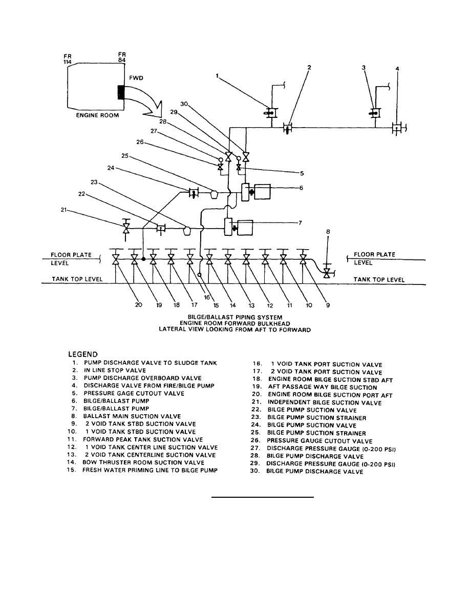 medium resolution of bilge ballast piping system