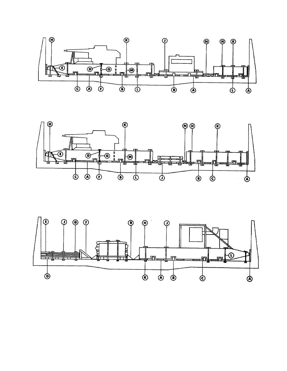 Figure 7-1. Blocking and Tiedown of LACV-30 port power