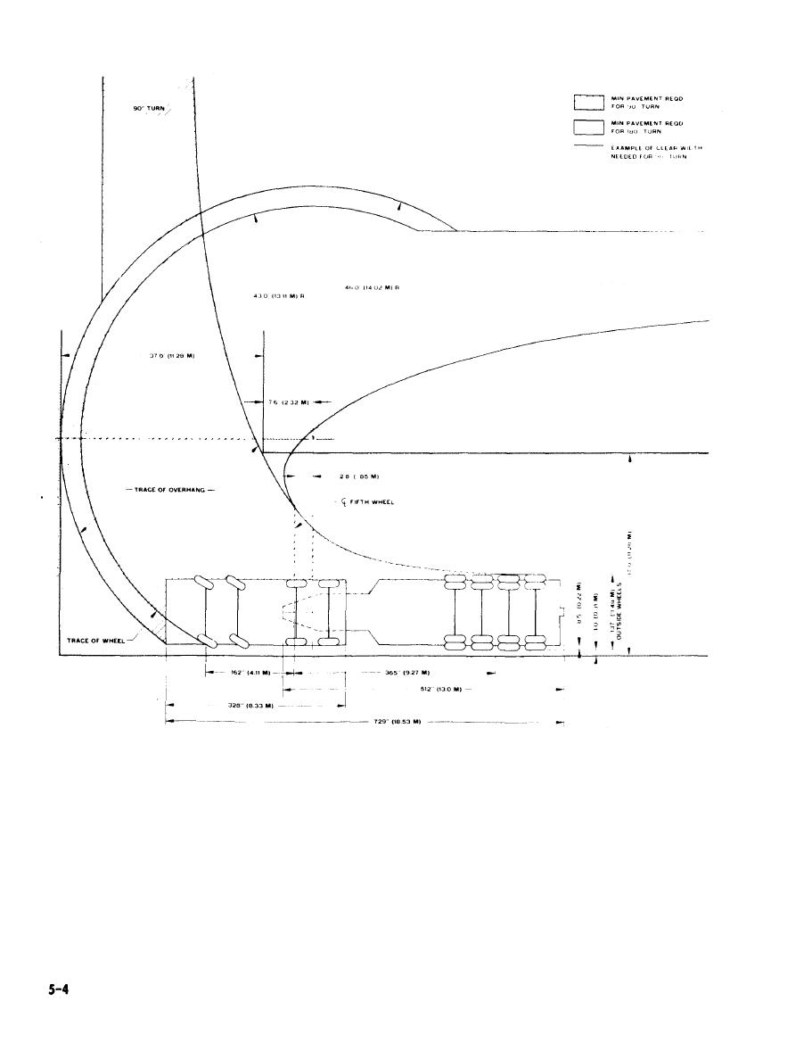 Figure 5-2. Turning diagram for truck-tractor, M746