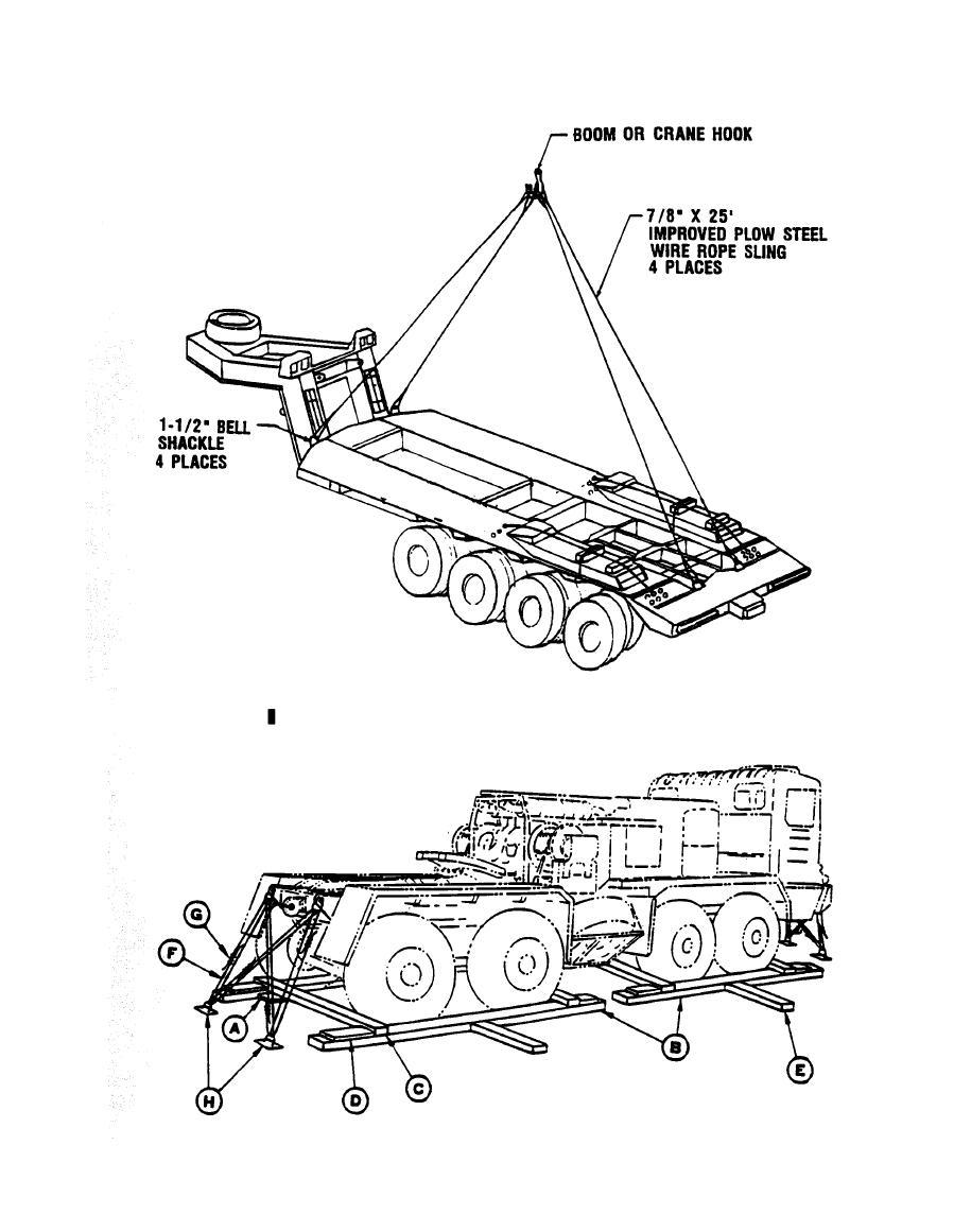 Figure 6-2. Lifting diagram for semitrailer, M747, wing