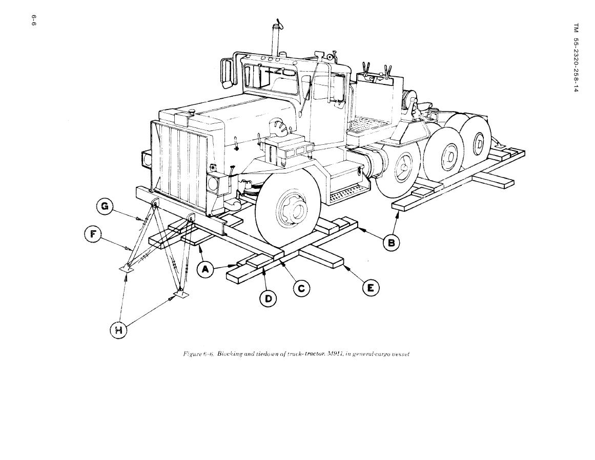 Figure 6 6 Blocking And Tiedown Of Truck Tractor M911