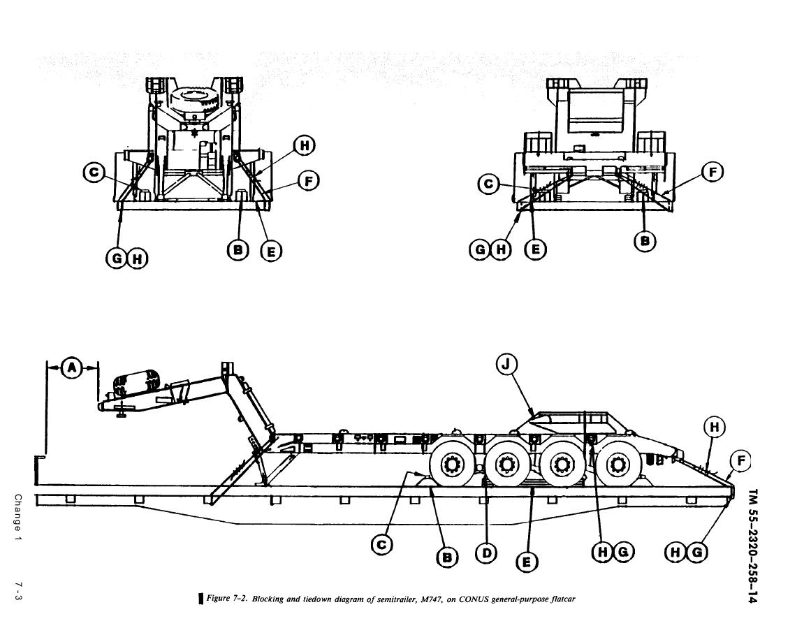 Figure 7-2. Blocking and tiedown diagram of semitrailer