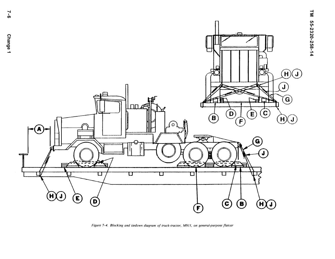 Figure 7 4 Blocking And Tiedown Diagram Of Truck Tractor