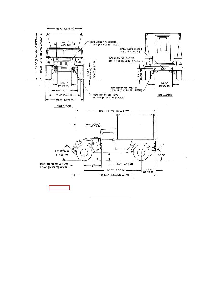 Figure 2-6. M1037 and M1042 truck, utility, S-250 shelter
