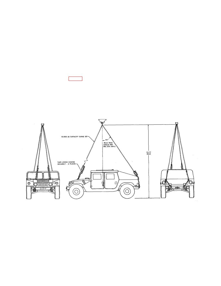 Figure 4-5. Typical sling loading of basic HMMWV for