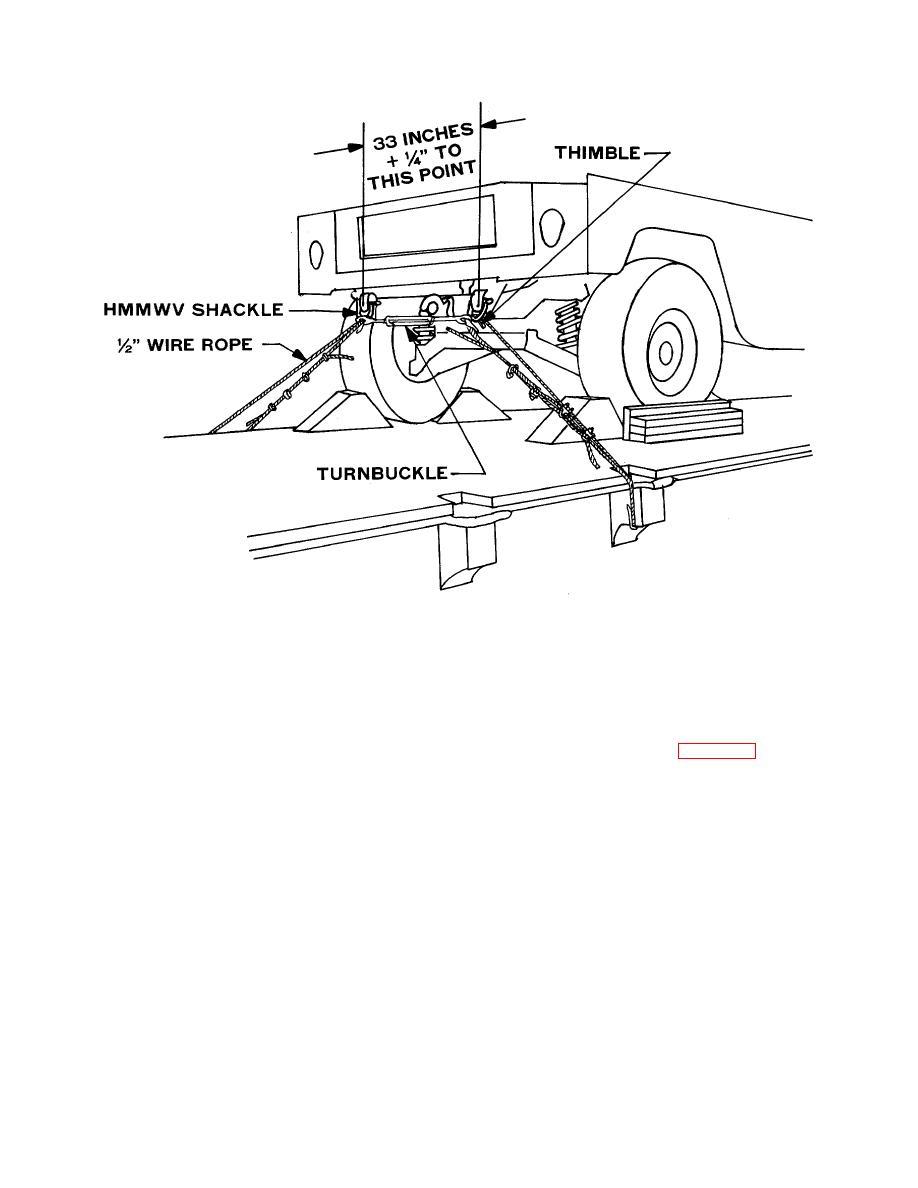 Figure 7-2. Tiedown of HMMWV on wood-deck car (rear view).