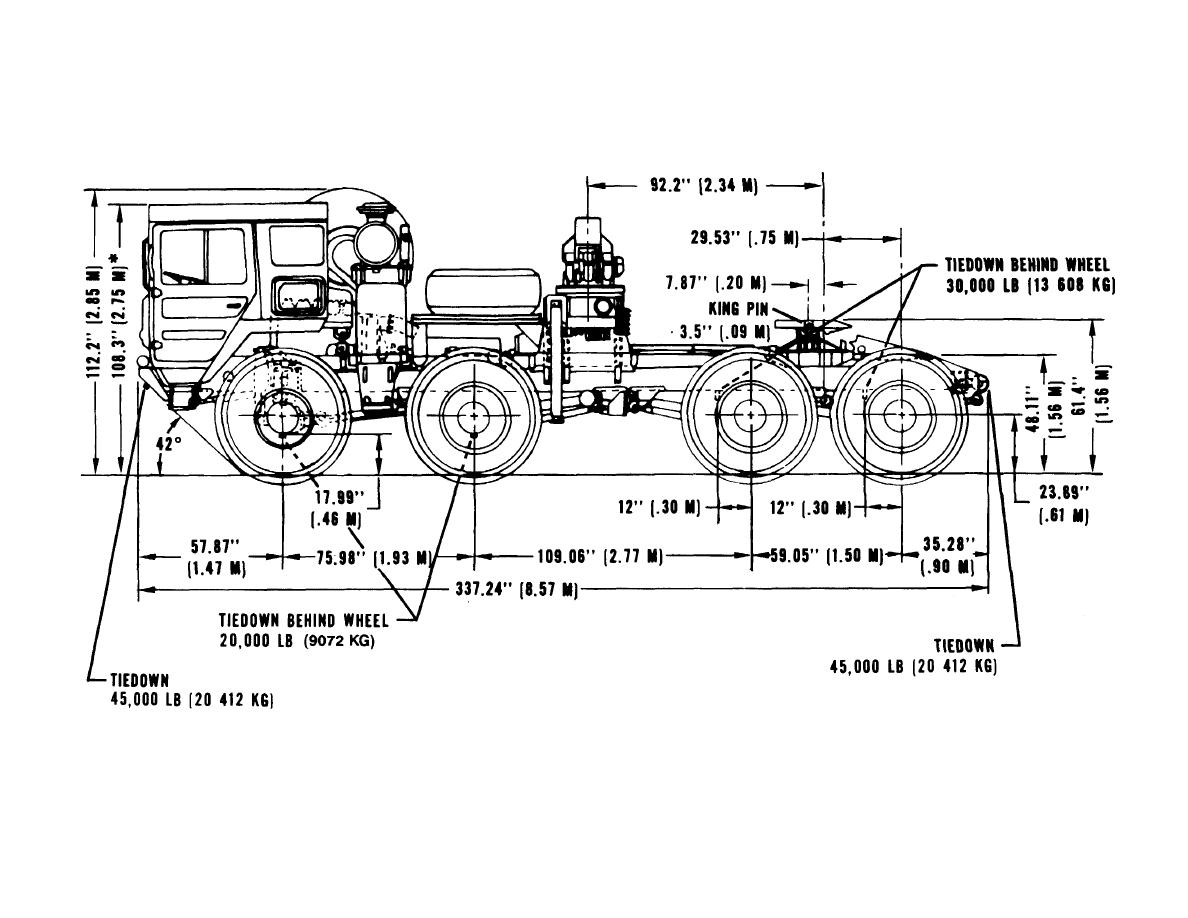 Figure 2-7. Left-side view of M1013 truck tractor.