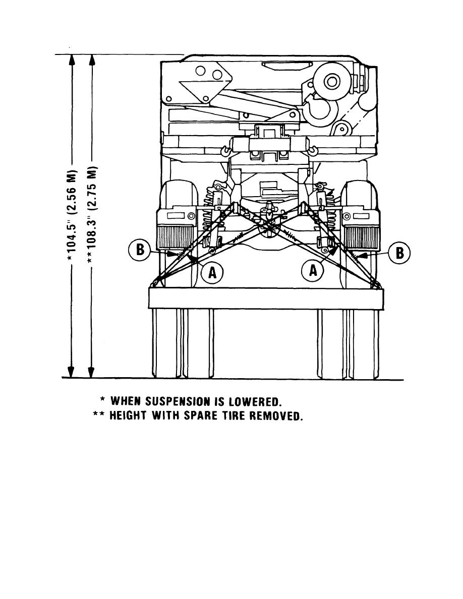 Figure 5. Tiedown of the M. A. N. Truck on a semitrailer