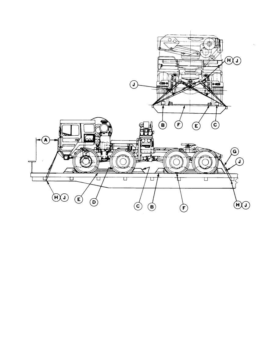 Figure 7-1. Blocking and tiedown of the M.A.N. truck on